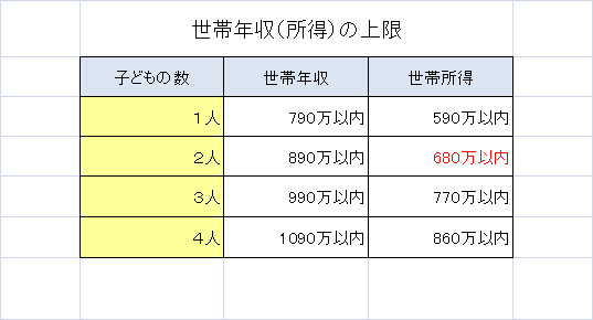 %e4%b8%96%e5%b8%af%e5%b9%b4%e5%8f%8e%e3%81%ae%e4%b8%8a%e9%99%90